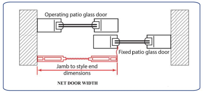 How to measure a sliding screen door width